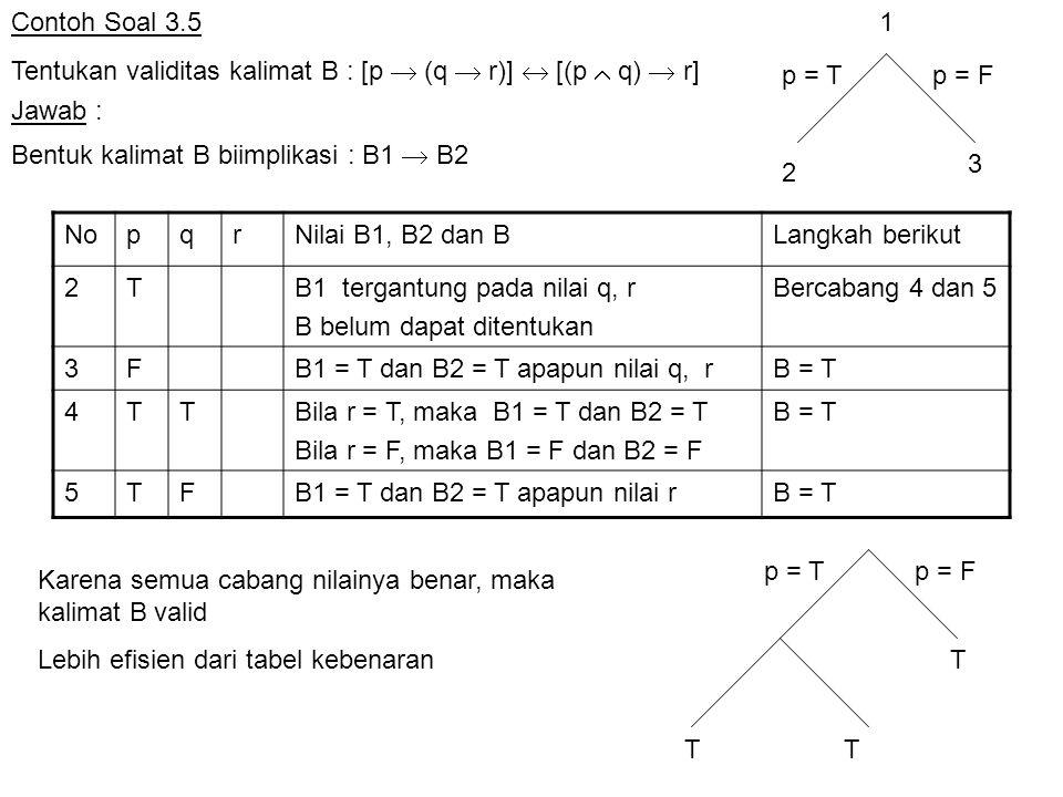 Contoh Soal 3.5 Tentukan validitas kalimat B : [p  (q  r)]  [(p  q)  r] p = T. p = F. 2. 3.
